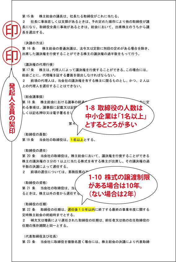 定款4Pめ