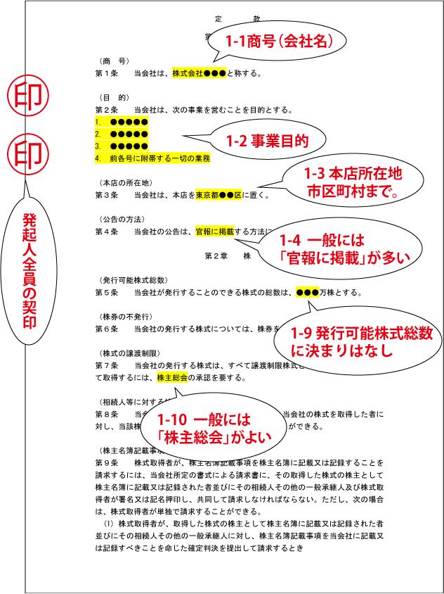 定款2ページ目