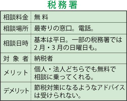税務署の表01