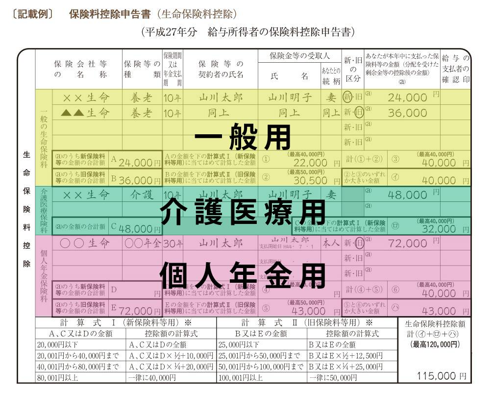 保険料控除申請書01
