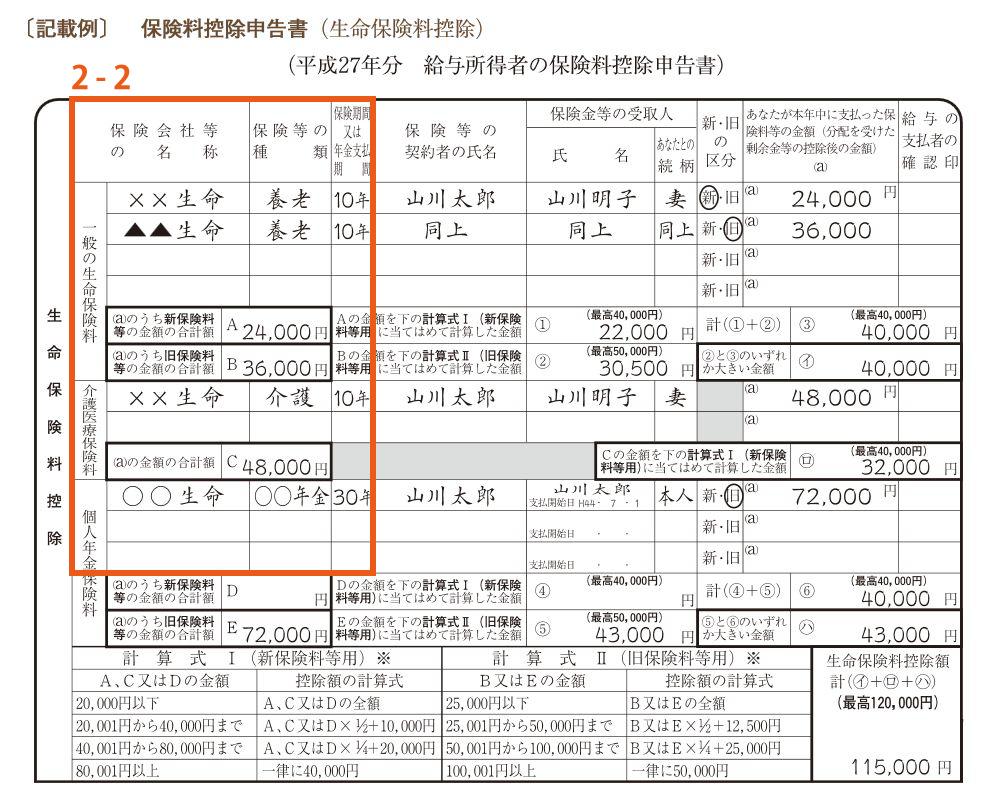 保険料控除申請書2-2