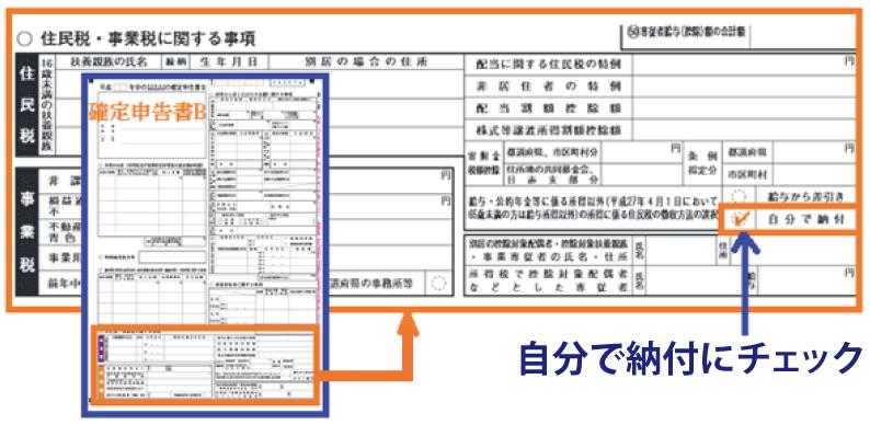 自分 で 納付 住民 税 住民税の納付方法|知っておきたい住民税の基礎知識
