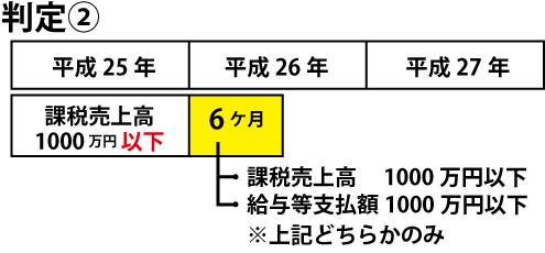 消費税免税04