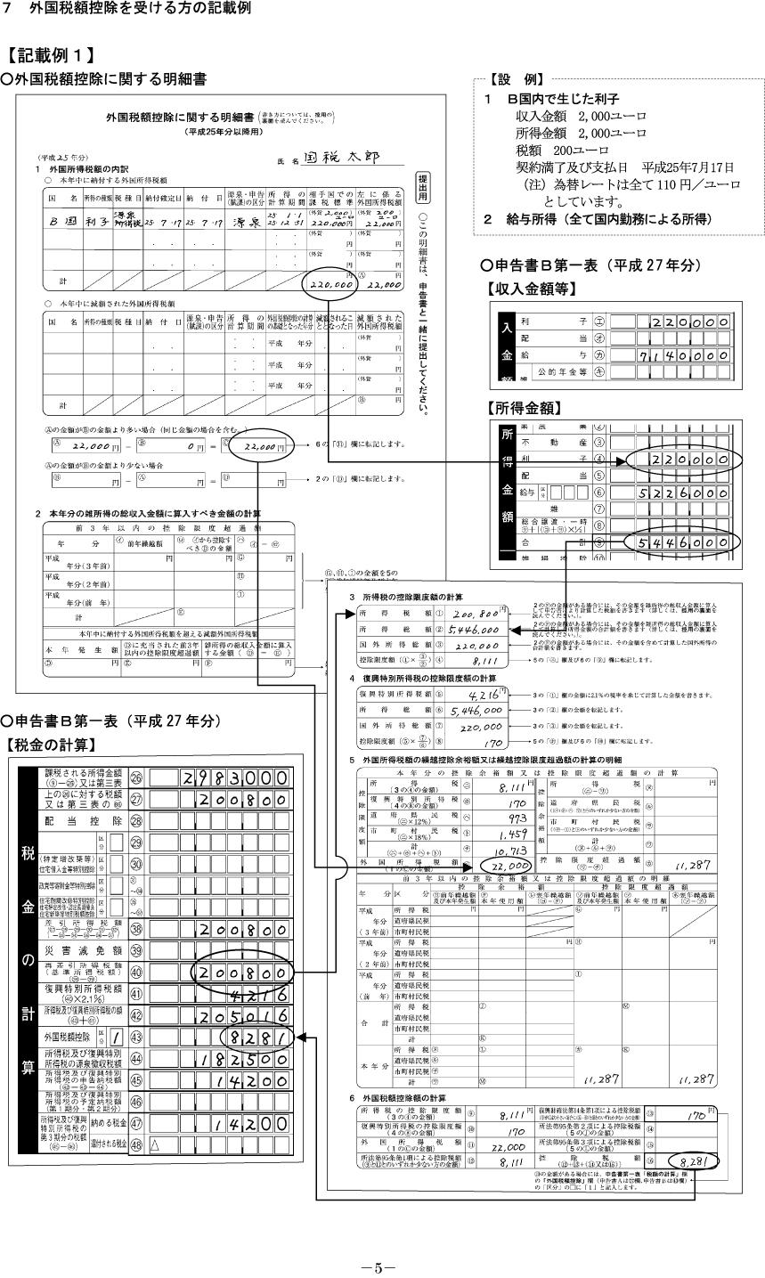 外国税額控除の計算例