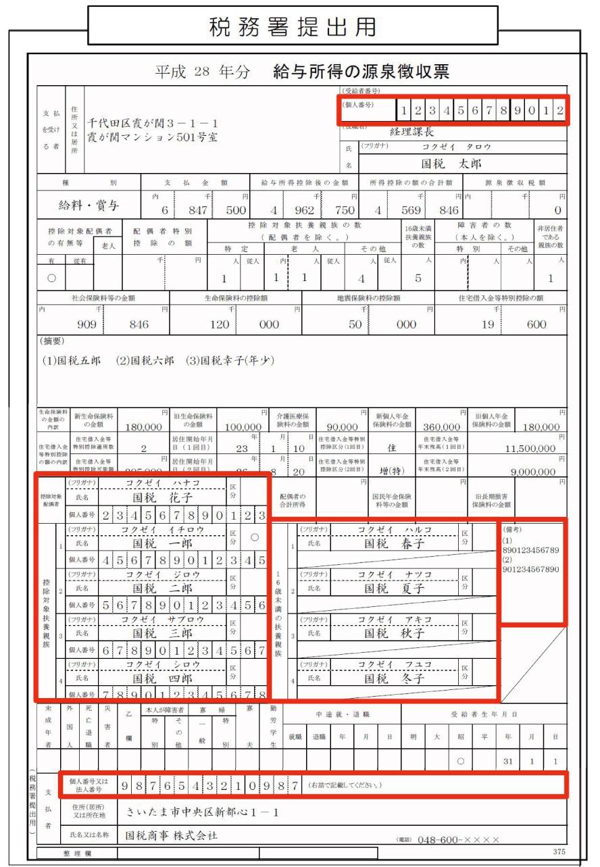 平成28年源泉徴収票税務署提出用